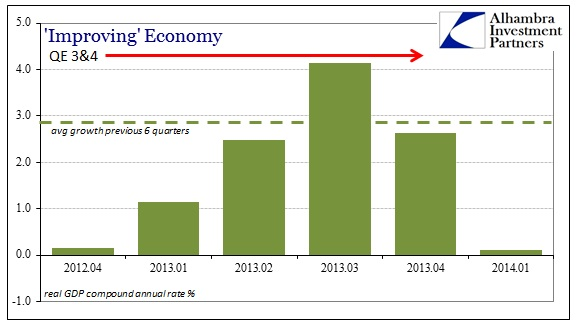 ABOOK May 2014 GDP Last 6