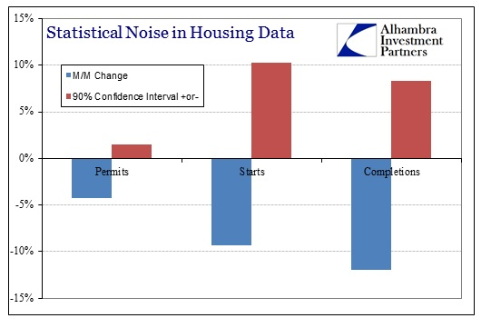 ABOOK July 2014 Housing Constr Noise