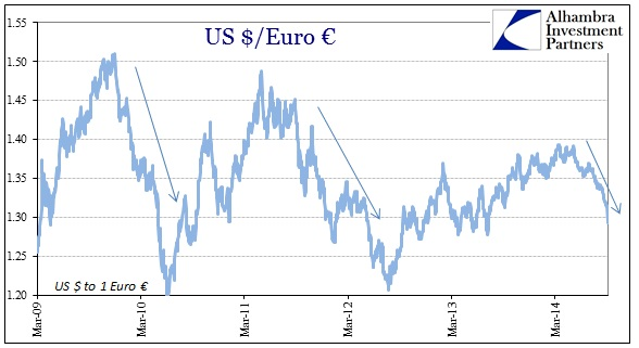 ABOOK Sept 2014 Currencies EuroUSD