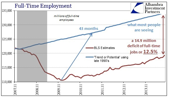 ABOOK Nov 2014 CBO Potential Full Time Employ