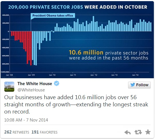 ABOOK Nov 2014 Payrolls WH Spin