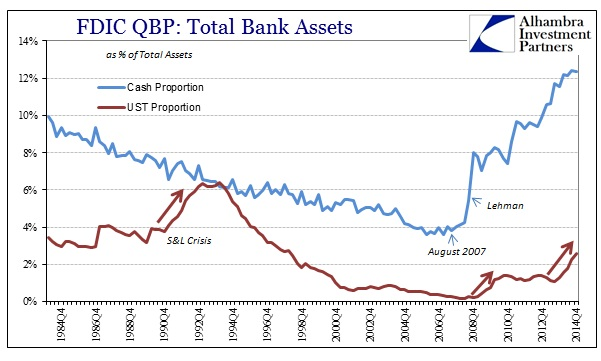 ABOOK Feb 2015 QBR Cash UST