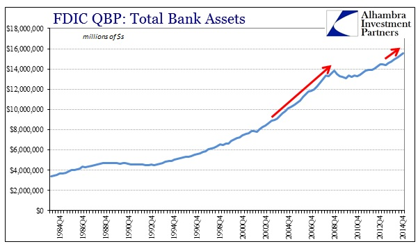 ABOOK Feb 2015 QBR Total Nominal