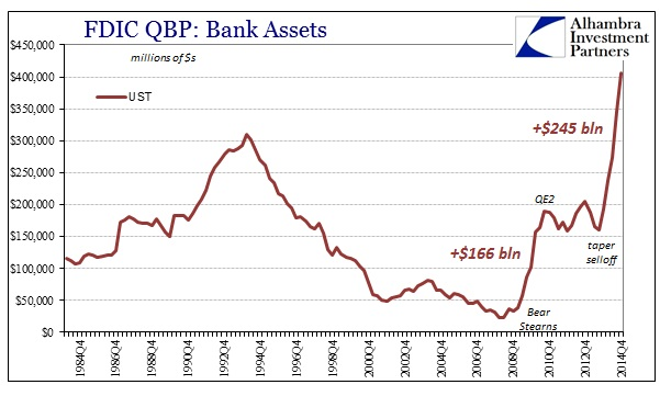 ABOOK Feb 2015 QBR UST Nominal