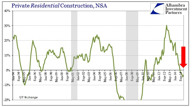 ABOOK March 2015 Construction Res NSA
