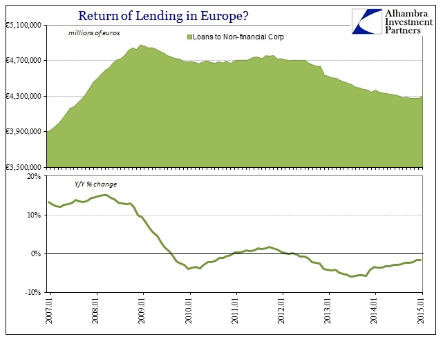 ABOOK March 2015 Lending Europe NFCs