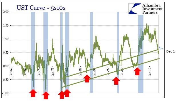 ABOOK March 2015 Liquidity YC Shifting