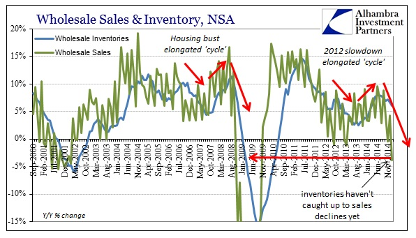 ABOOK March 2015 Wholesale Sales Inv NSA