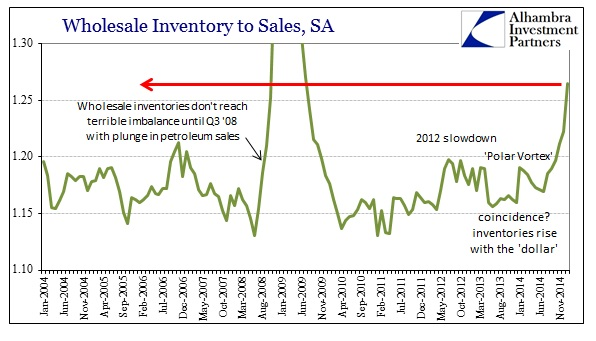 ABOOK March 2015 Wholesale Sales to Inv