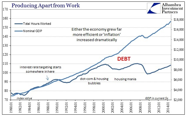 ABOOK May 2015 Economy GDP v Hours