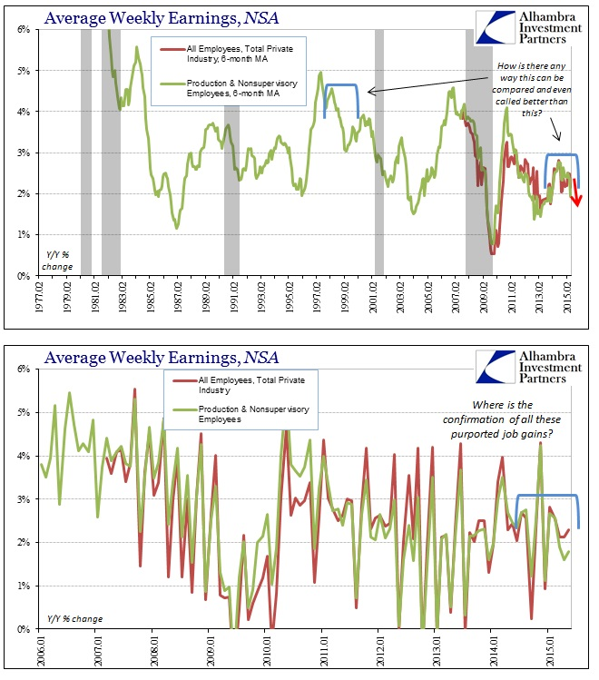 ABOOK June 2015 Payrolls Wages