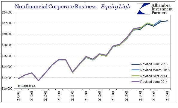 ABOOK June Z1 Corp Equity Liab
