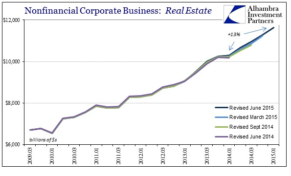 ABOOK June Z1 Corp Real Estate