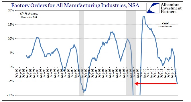 ABOOK Aug 2015 Factory Orders NSA YY 6m