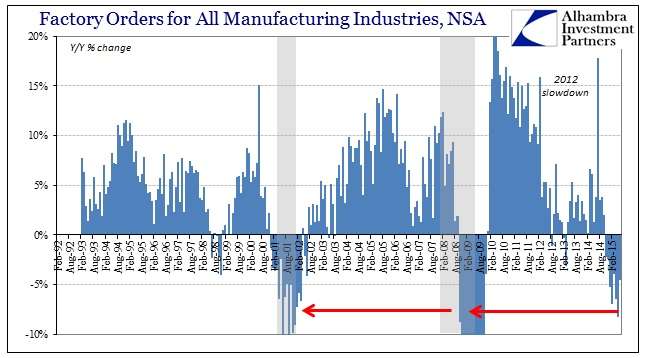 ABOOK Aug 2015 Factory Orders NSA YY