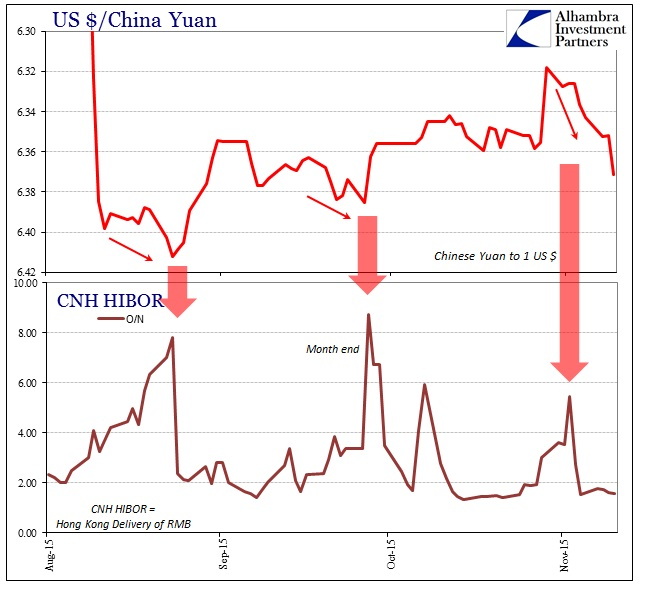 ABOOK Nov 2015 More Dollar CNY CNH