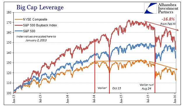 ABOOK Jan 2016 Issuance Stock Indices