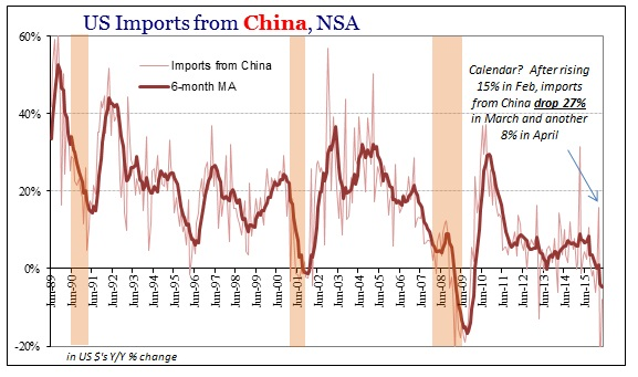 ABOOK June 2016 ExIm Imports China