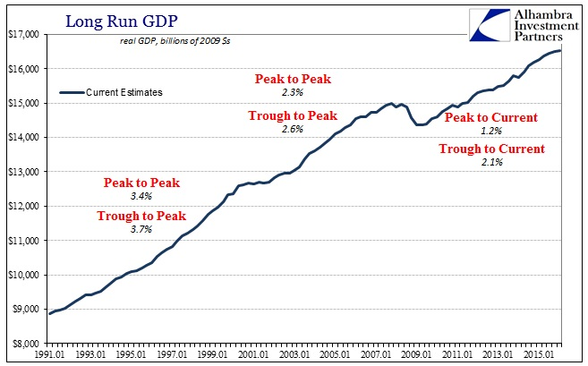 ABOOK August 2016 Fed Potential Peak to