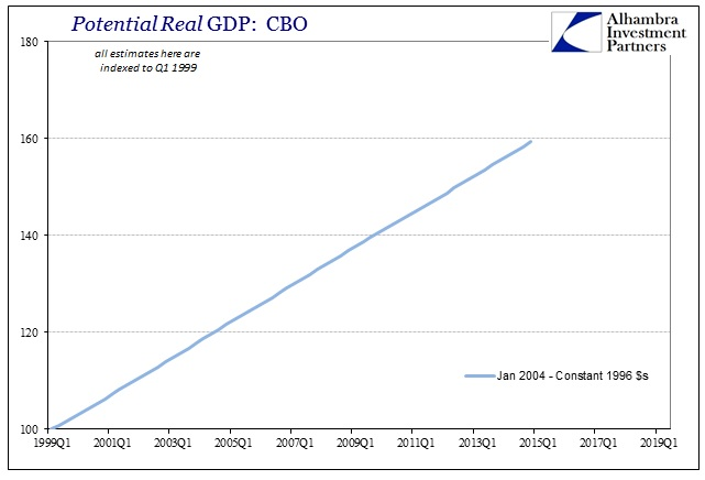 ABOOK August 2016 Potential CBO Jan 2004