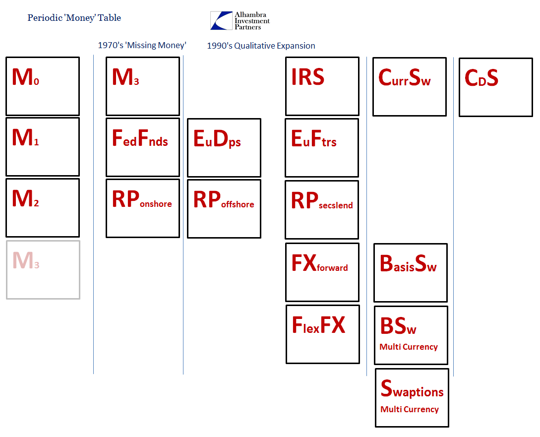Elements of money alhambra investments abook nov 2016 periodic table full urtaz Images