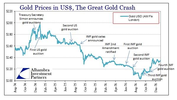 ABOOK Apr 2013 Gold 1975 crash detail