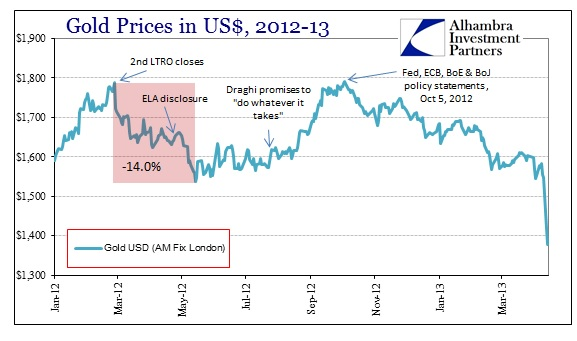 ABOOK Apr 2013 Gold Prices 12
