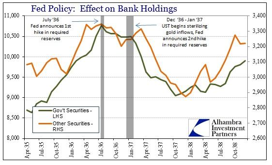 ABOOK Nov 2013 1937 Bank Holdings