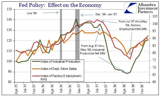 ABOOK Nov 2013 1937 Economy