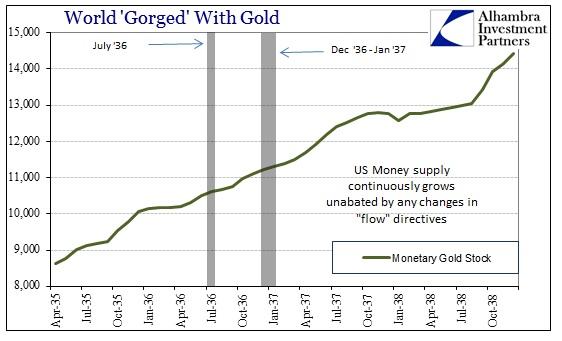 ABOOK Nov 2013 1937 Gold Stock