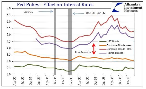 ABOOK Nov 2013 1937 Int Rates