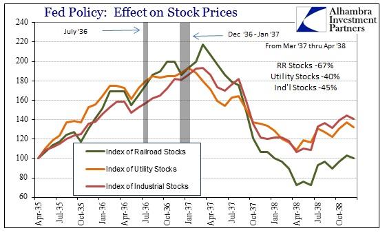 ABOOK Nov 2013 1937 Stock Prices