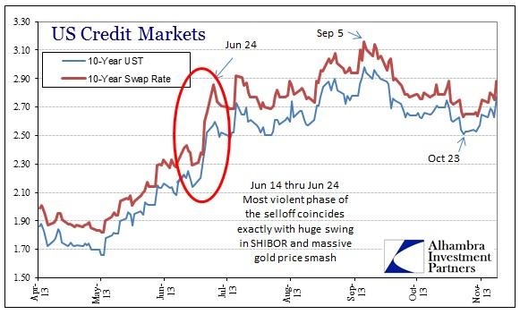 ABOOK Nov 2013 GoldChina UST 10 June