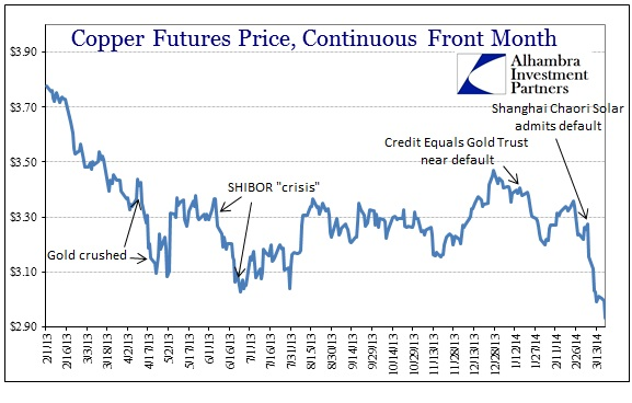 ABOOK Mar 2014 Gold GOFO Copper
