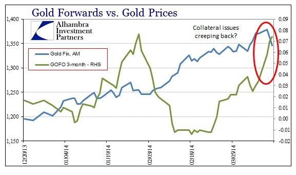 ABOOK Mar 2014 Gold GOFO Recent