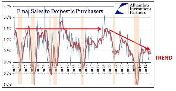 ABOOK Mar 2014 JOLTS FS Domest Purchasers