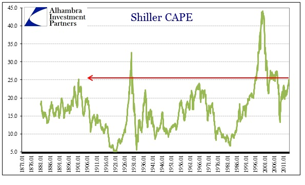 ABOOK Mar 2014 Valuations CAPE