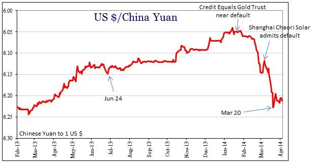 ABOOK Apr 2014 ChinaBrazil YuanUSD