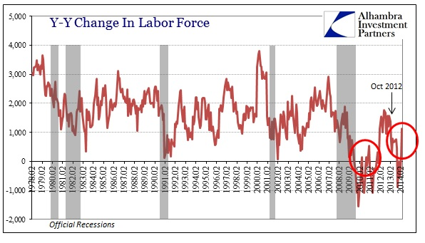 ABOOK Apr 2014 Jobs1 Labor Force
