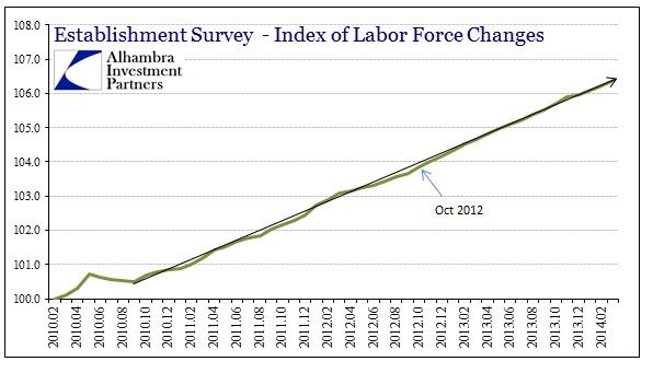 ABOOK Apr 2014 Jobs1 Straight 2013