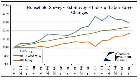 ABOOK Apr 2014 Jobs1 Surveys