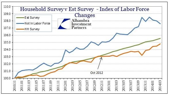 ABOOK Apr 2014 Jobs1 Surveys2