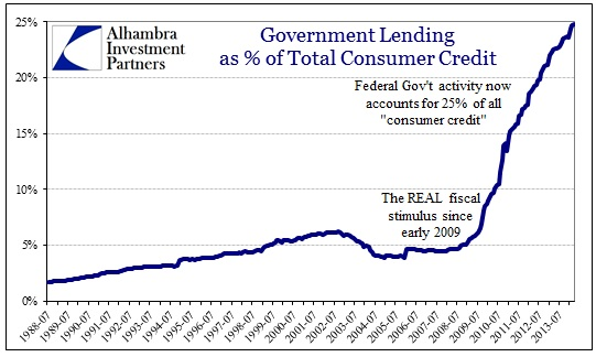 ABOOK May 2014 Cons Credit Govt
