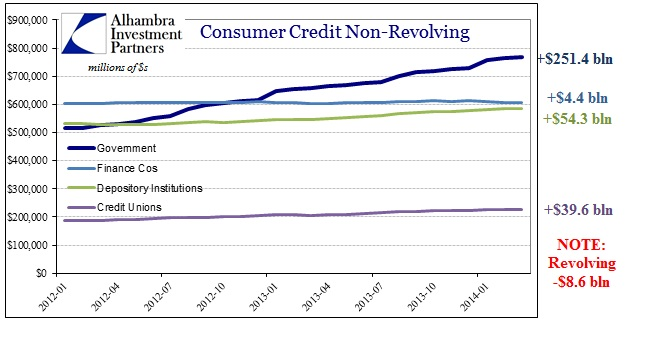 ABOOK May 2014 Cons Credit Since 2012