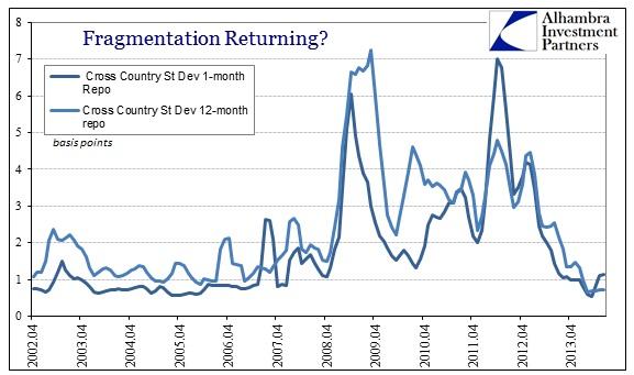 ABOOK May 2014 ECB Repo St Dev