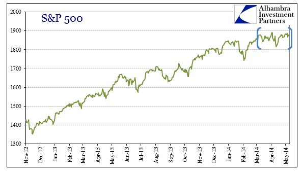 ABOOK May 2014 ETF Hedge Fund SP 500