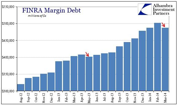 ABOOK May 2014 Magin Debt Recent