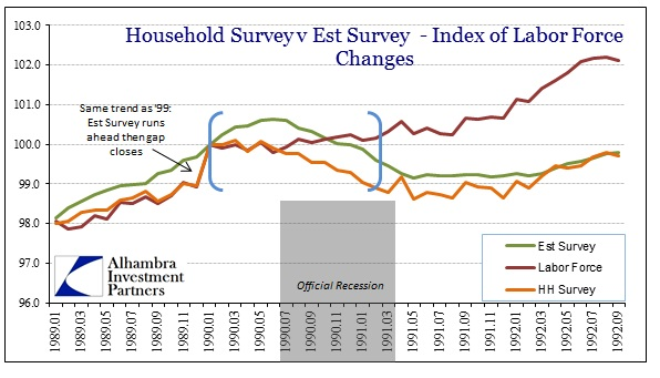 ABOOK May 2014 Payroll Surveys Bush