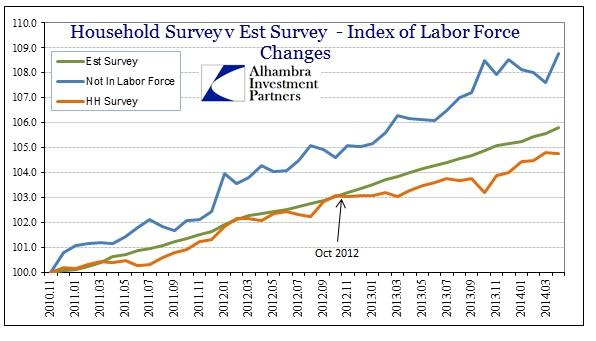 ABOOK May 2014 Payroll Surveys to 2010