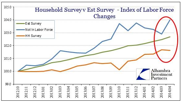 ABOOK May 2014 Payroll Surveys